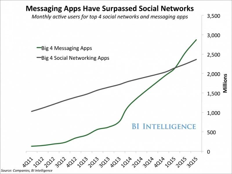Chatbots er mediernes nye mulighed for at komme i direkte kontakt med læserne. Der er mange fordele og kun få udfordringer
