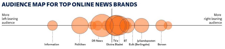 digital news report pointer